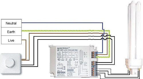 Admirable Energyland Energy Efficient Lighting Control Wiring 101 Capemaxxcnl