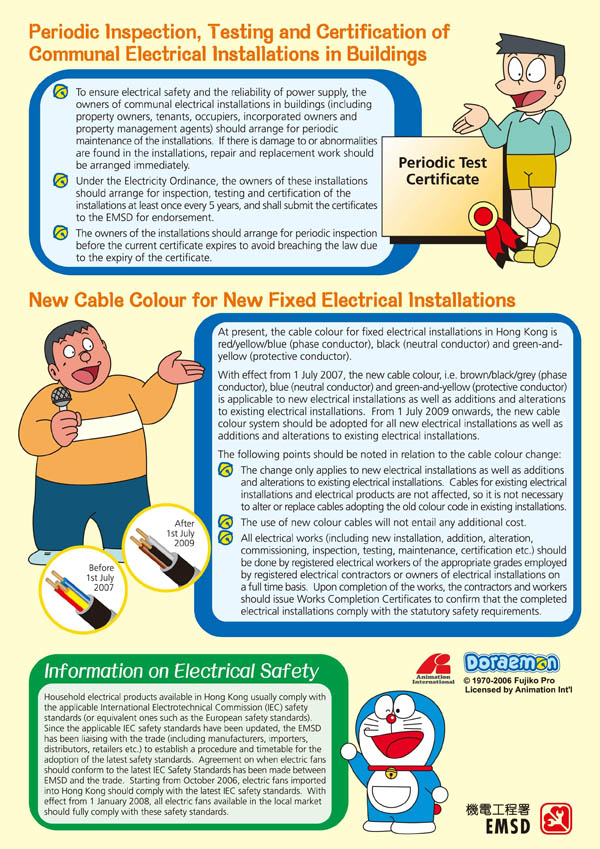 Periodic Test For Fixed Electrical Installations 440