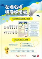 Make a Wise Choice in Selecting Light Bulbs