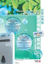 Choose Dehumidifier with Energy Label can save