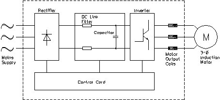 image6 emsd application guide to variable speed drives (vsd) (1034) ahu starter panel wiring diagram at bakdesigns.co
